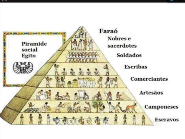 """""""As sociedades egípcia e mesopotâmica"""""""